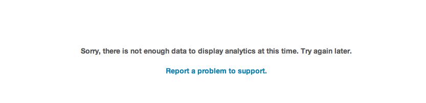 Twitter Analytics review
