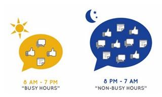 facebook best practices guide