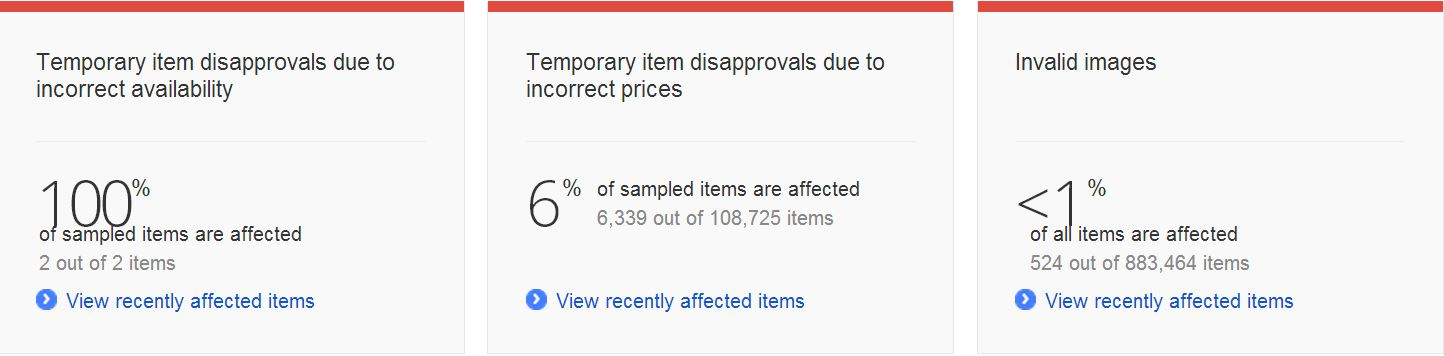Google Merchant Center Disapprovals