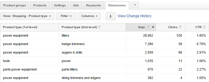 Google Shopping Dimensions