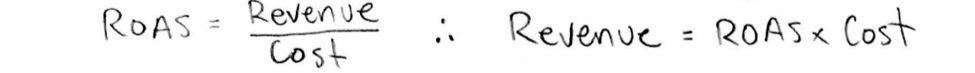 roas ppc formula 2
